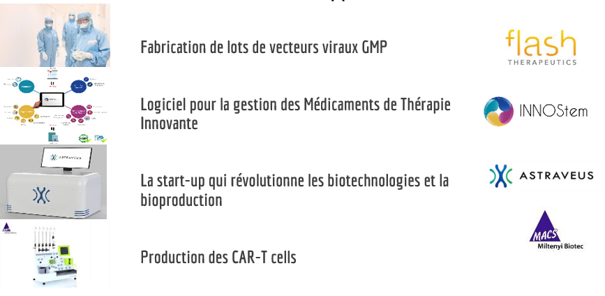 Collaborations industrielles de développement en 2020