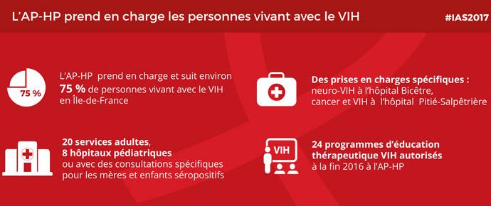 des sites de rencontre séropositifs gratuits 7 signes que vous sortez avec un vrai agent immobilier